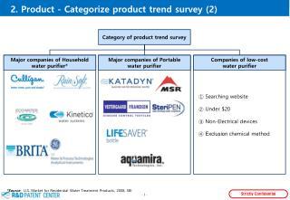 2. Product - Categorize product trend survey (2)