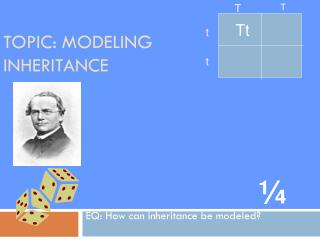 Topic: Modeling Inheritance