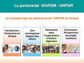 Un exemple-type de partenariat de  l'UNITAR  en Afrique