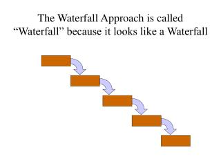 The Waterfall Approach is called