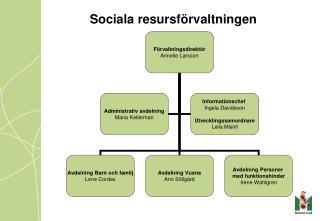 Sociala resursf rvaltningen