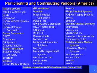 Participating and Contributing Vendors (America)