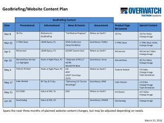 GeoBriefing/Website Content Plan