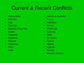Current & Recent Conflicts