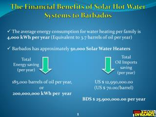 The Financial Benefits of Solar Hot Water Systems to Barbados