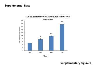 Supplemental Data