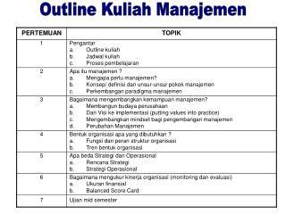 Outline Kuliah Manajemen