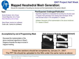 Mapped Hexahedral Mesh Generation: Discuss the manipulation of bounding box structure and the implementation of the same