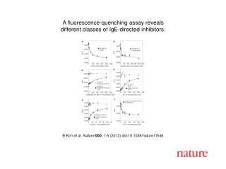 B Kim  et al. Nature 000 ,  1-5  (2012) doi:10.1038/nature11546