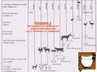 """Kenmerk 2 Het ontstaan van landbouw en  landbouwsamenlevingen Les 2: Prehistorie in """"Nederland"""""""