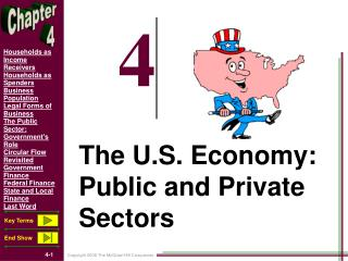 The U.S. Economy: Public and Private Sectors