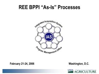 """REE BPPI """"As-Is"""" Processes"""