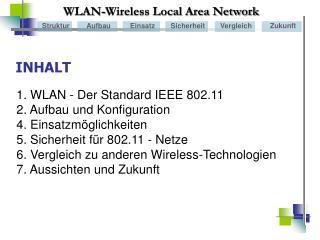 1. WLAN - Der Standard IEEE 802.11 2. Aufbau und Konfiguration 4. Einsatzmöglichkeiten