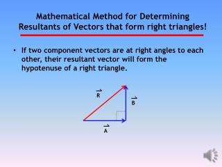 Mathematical Method for Determining Resultants of Vectors that form right triangles!