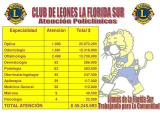 CLUB DE LEONES LA FLORIDA SUR