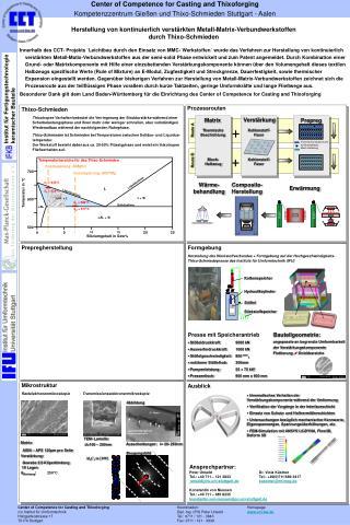 Herstellung von kontinuierlich verstärkten Metall-Matrix-Verbundwerkstoffen  durch Thixo-Schmieden