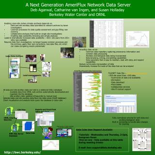 Ameriflux  data server