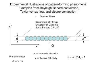 Experimental illustrations of pattern-forming phenomena: