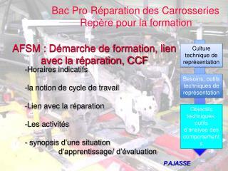 AFSM : Démarche de formation, lien avec la réparation, CCF
