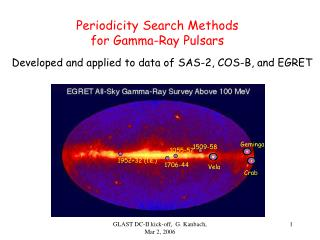 Periodicity Search Methods for Gamma-Ray Pulsars
