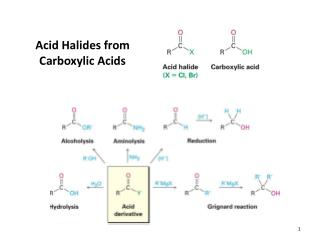 Acid Halides from Carboxylic Acids