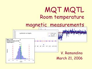 MQT MQTL Room temperature magnetic  measurements