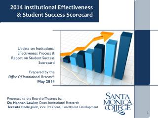 2014 Institutional  Effectiveness & Student Success Scorecard