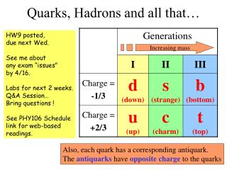 Quarks, Hadrons and all that�