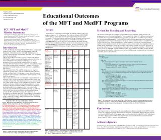 Educational Outcomes  of the MFT and MedFT Programs