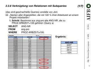 2.3.8 Verkn�pfung von Relationen mit Subqueries  (1/7)