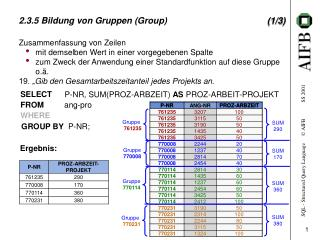 2.3.5 Bildung von Gruppen (Group) (1/3)