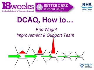 DCAQ, How to… Kris Wright Improvement & Support Team