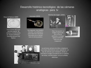 Desarrollo histórico-tecnológico  de las cámaras analógicas  para  tv