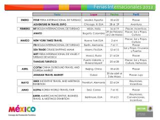 Ferias Internacionales 2012