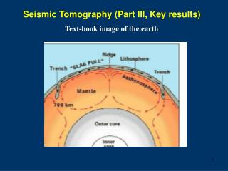 Text-book image of the earth