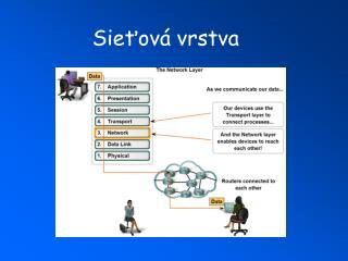 Sieťová vrstva
