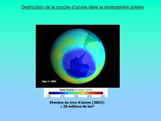 Etendue du trou d'ozone (2003):   28  million s de km 2