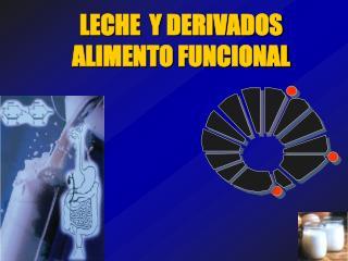 LECHE  Y DERIVADOS  ALIMENTO FUNCIONAL