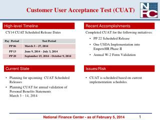 Customer User Acceptance Test (CUAT)