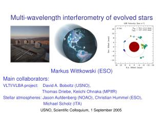 Multi-wavelength interferometry of evolved stars