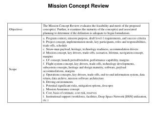 Mission Concept Review