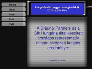 A legerősebb magyarországi márkák 2010. április 1-én