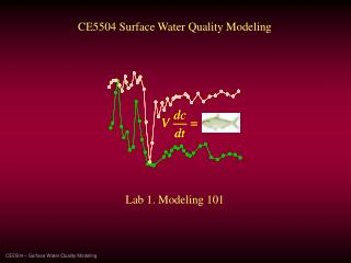 CE5504 � Surface Water Quality Modeling