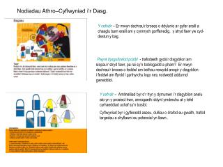 Nodiadau Athro–Cyflwyniad i'r Dasg.