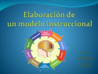 Elaboración de  un modelo instruccional