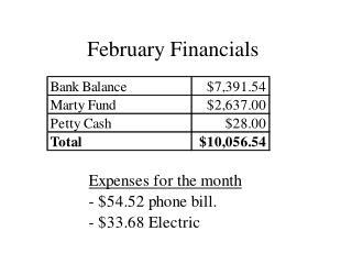 February Financials