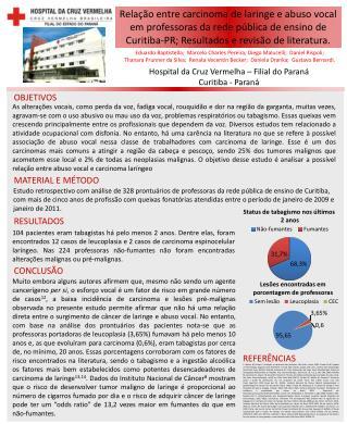 Hospital da Cruz Vermelha � Filial do Paran� Curitiba - Paran�