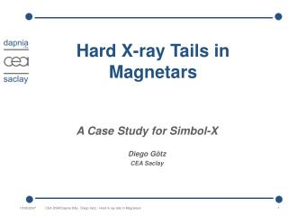 Hard X-ray Tails in Magnetars