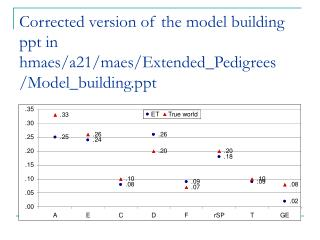 Introduction to Linkage