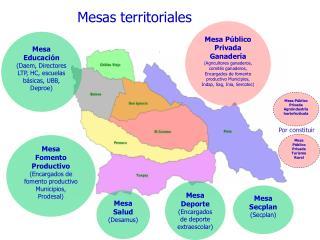 Mesas territoriales